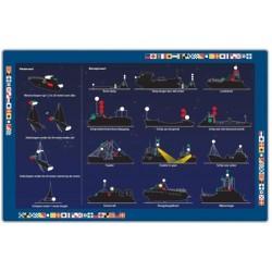 Placemat Navigation Lights